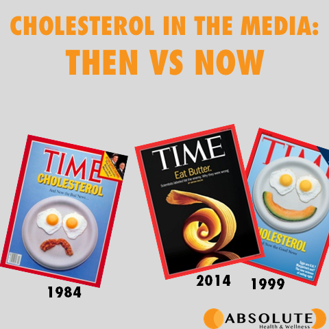 Pictures of Time Magazine covers from 1984, 1999, and 2014 to represent how views on cholesterol have changed in the media