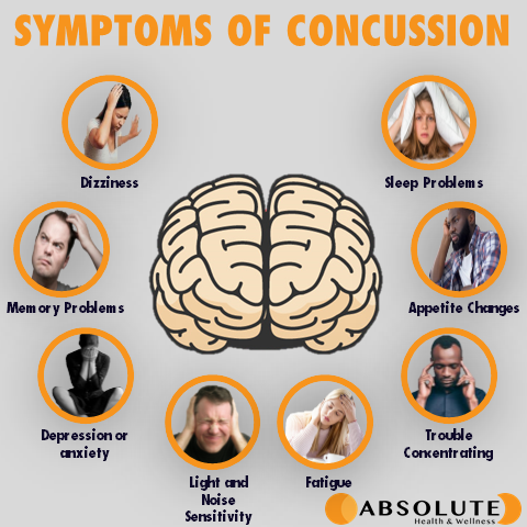 Collage of symptoms you can experience after a concussion, such as dizziness, memory problems, depression or anxiety, light and noise sensitivity, fatigue, trouble concentrating, appetite changes, and sleep problems