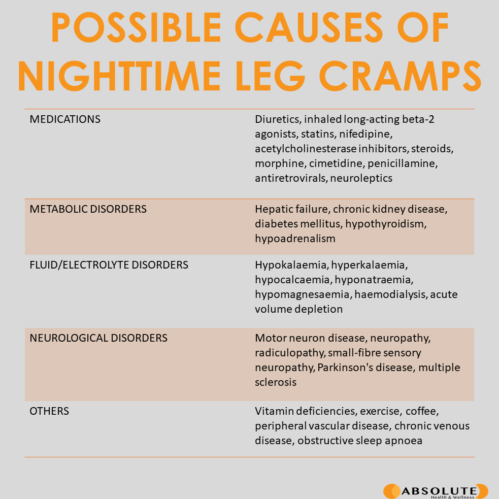 list of the possible causes of night time leg cramps include medications, metabolic disorders, fluid disorders, electrolyte disorders, neurological disorders and others