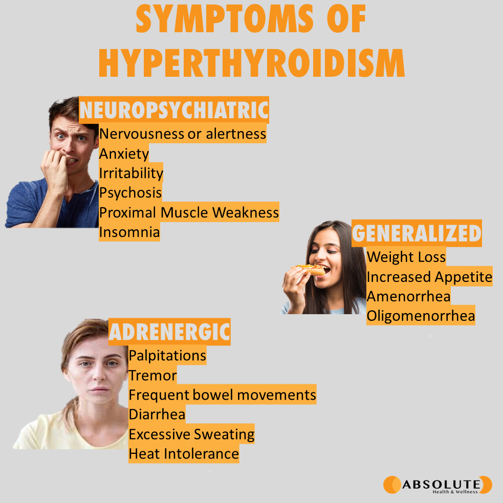 schematic of the symptoms of hyperthyroidism, including neuropsychiatric, generalized and adrenergic